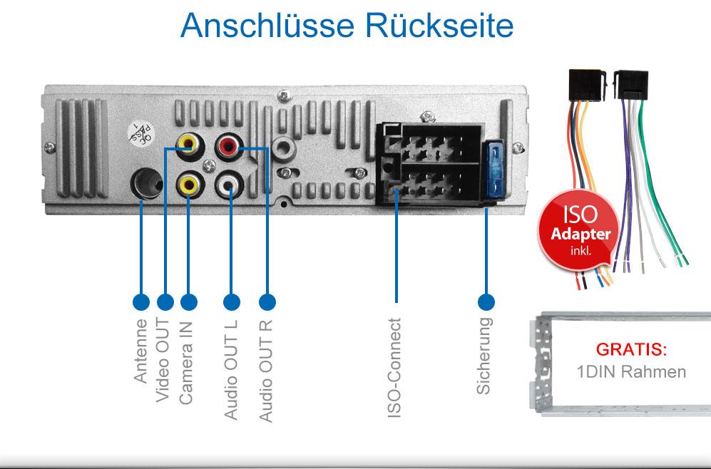 Voyomo Bluetooth Fm Transmitter Kfz Auto Radio Adapter Mit 2 Usb
