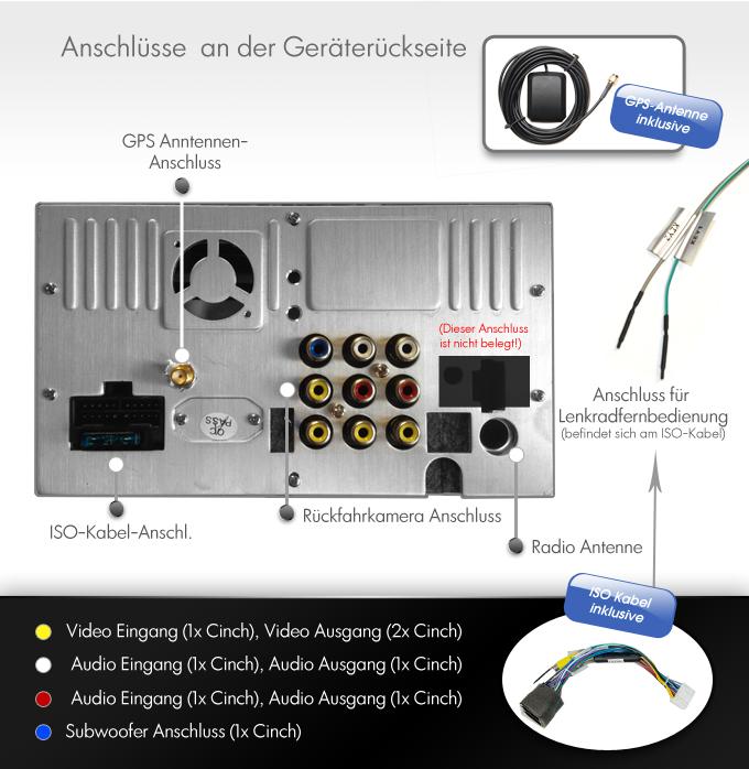 autoradio mit gps navigation navi bluetooth touchscreen dvd cd usb sd mp3 2din ebay. Black Bedroom Furniture Sets. Home Design Ideas