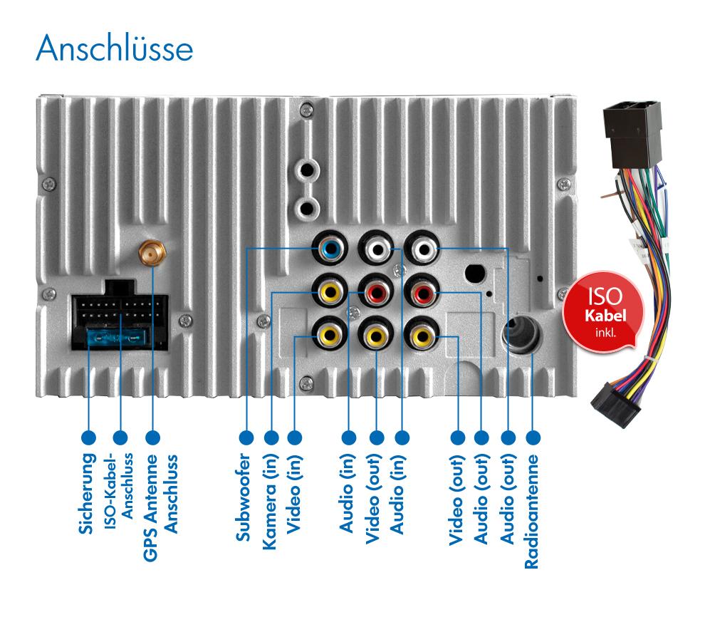 Tolle Anschließen Von Autoradio Kabeln Fotos - Elektrische ...