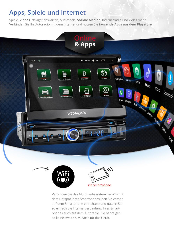 AUTORADIO MIT ANDROID 5.1 GPS NAVIGATION TOUCHSCREEN BILDSCHIRM ...