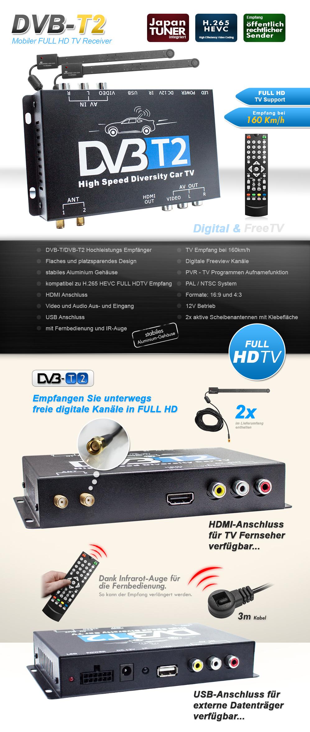 dvb t2 hevc receiver 2x antenne auto kfz 12v 24v dvbt2 tuner empf nger box ebay. Black Bedroom Furniture Sets. Home Design Ideas