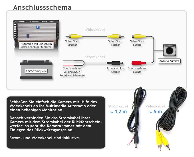 Atemberaubend Autoradio Verbindung Fotos - Die Besten Elektrischen ...